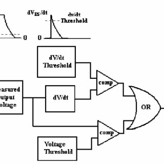 (PDF) A feedback voltage control of insulated gate power