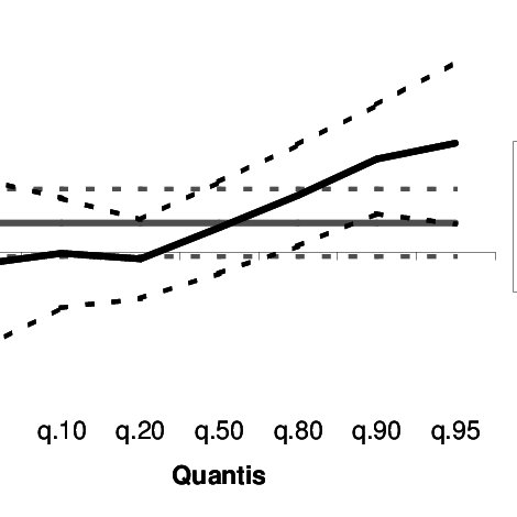 (PDF) A Relação entre Gastos Educacionais e Desempenho Escolar