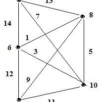 (PDF) International Journal of Mathematics And its