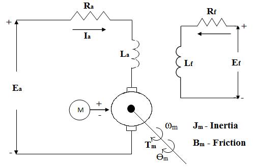 Case Diagram Application Application Flow Wiring Diagram