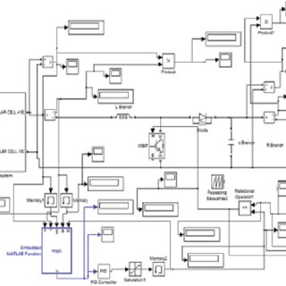 Circuit Diagram of The PV Cell III. BASIC PHOTOVOLTAIC