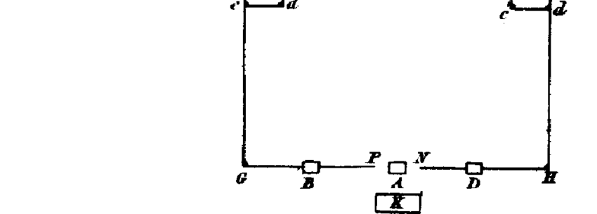 Barlow's circuit to measure current through a long wire