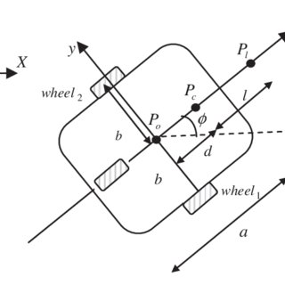 (PDF) Exploiting wheel slips of mobile robots to improve