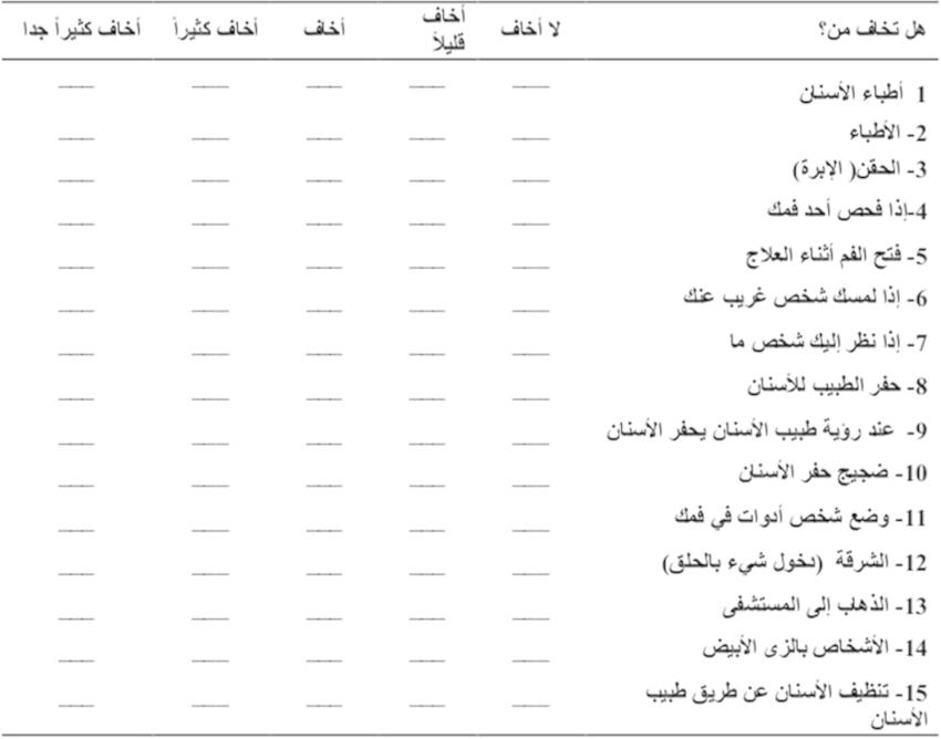 The Arabic version of children's fear survey schedule