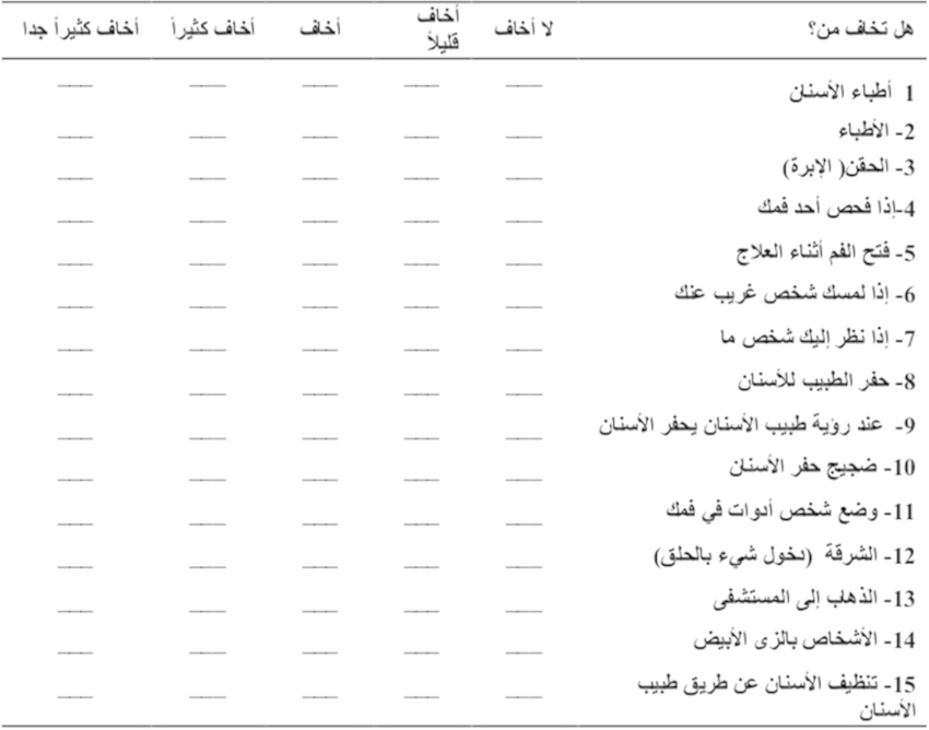 The Arabic version of children's fear survey schedule