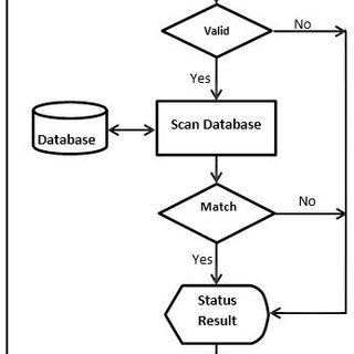 SQLite Database Browser (http://sqlitebrowser.sourceforge