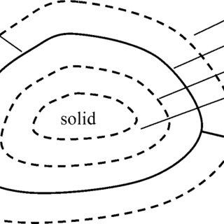 (PDF) Particle Transport In Microchannels