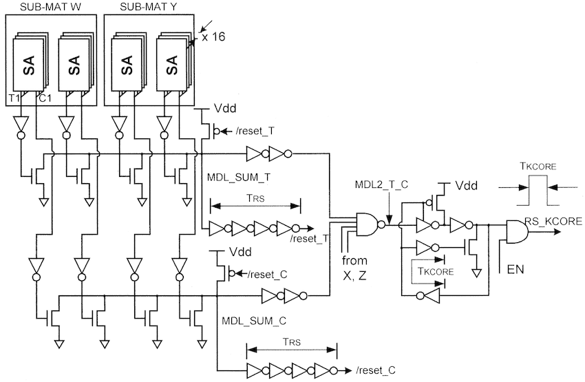 Block diagram of the delay chain for 90 phase shift.