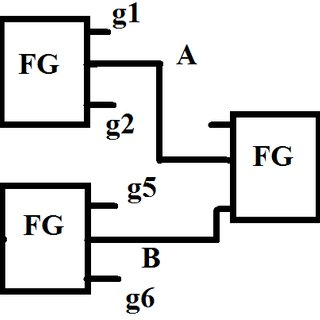 Block Diagram Showing the implementation of an Arithmetic