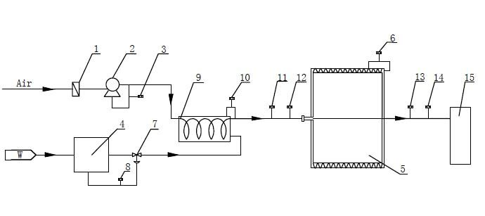 Schematic diagram of the laboratory scale rotary dryer: (1