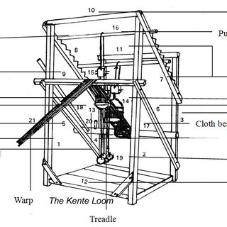 (PDF) Asante Kente: An indigenous instructional resource