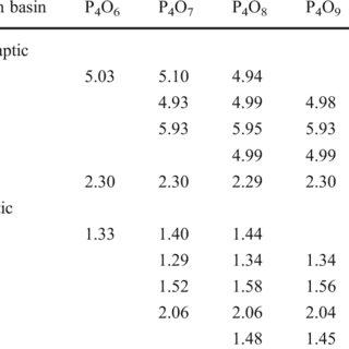 Molecular graphs of tetraphosphorus oxides. Topological