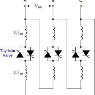 Fig. 6.4 Typical Diagram of a variable shunt reactor