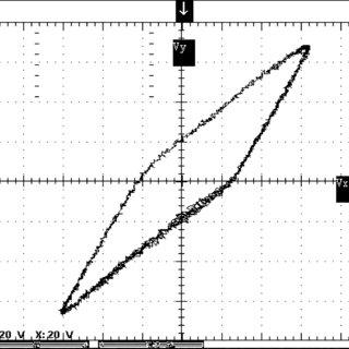 Circuit diagram of the proposed corona discharge generator