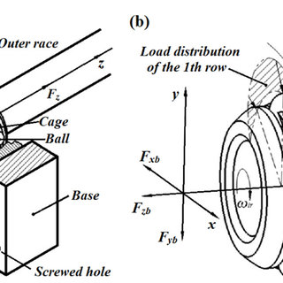 Coordinate system and a shaft-double row bearing assembly