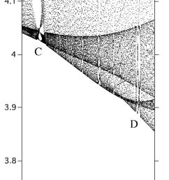 a bifurcation diagram for phase lockings of torus versus the magnetic prandtl number [ 850 x 1561 Pixel ]