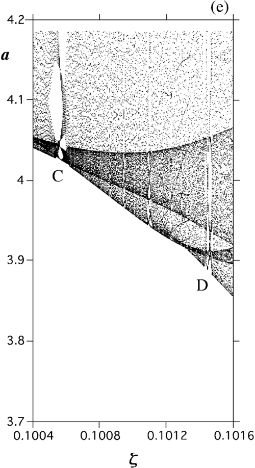 small resolution of  a bifurcation diagram for phase lockings of torus versus the magnetic prandtl number
