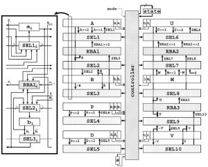 Block diagram of a multiplierdivider | Download Scientific Diagram