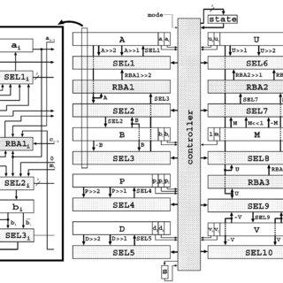 (PDF) A Hardware Algorithm for Modular Multiplication/Division