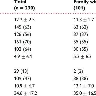 (PDF) Public access defibrillation improved the outcome