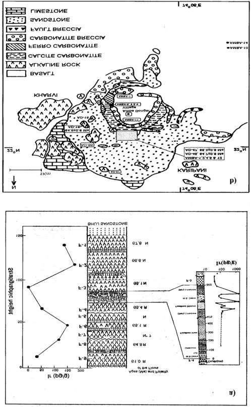 small resolution of a composite litholog of the anjar volcano sedimentary sequence fissure volcano diagram volcanosedimentary