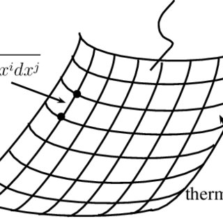(PDF) Information geometries in black hole physics