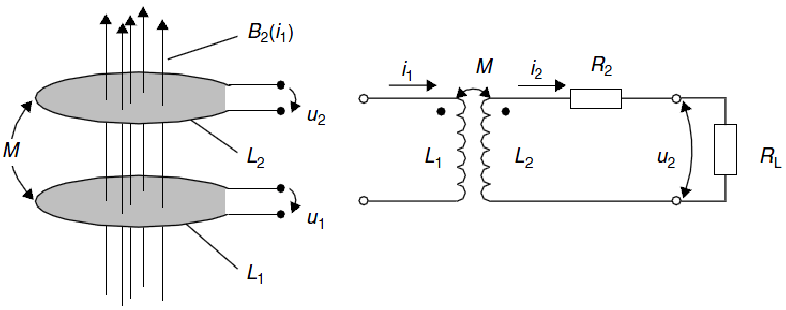 7 Equivalent circuit diagram for magnetically coupled