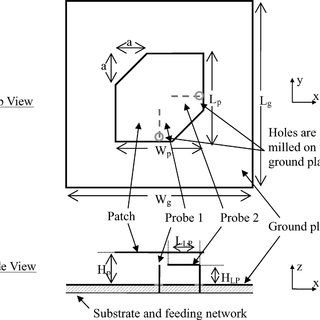 (PDF) Wideband High-Gain Circularly Polarized Stacked