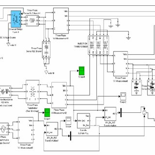 (PDF) Modeling and simulation for voltage sags/swells