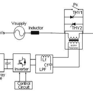 (PDF) Mitigation of Voltage Swells Disturbances in Low