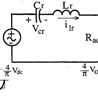 (a) zero voltage switching (ZVS) mode of operation and (b