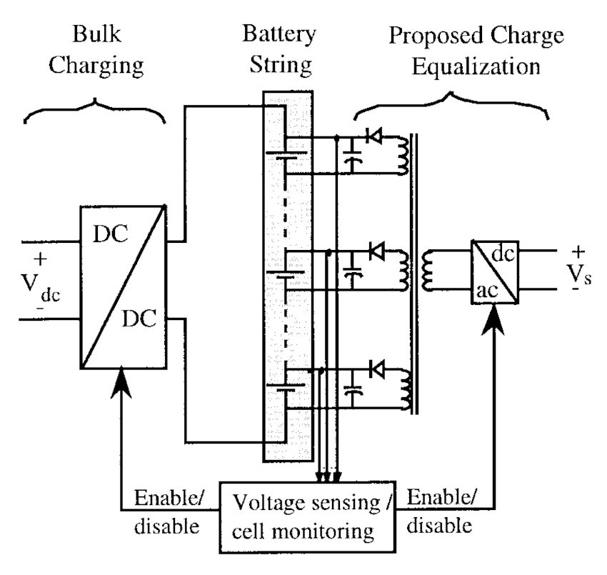 electric vehicle system block diagram