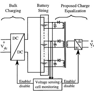 (PDF) Design considerations for charge equalization of an