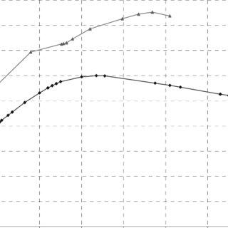 (PDF) QUASI-STATIC RESPONSE
