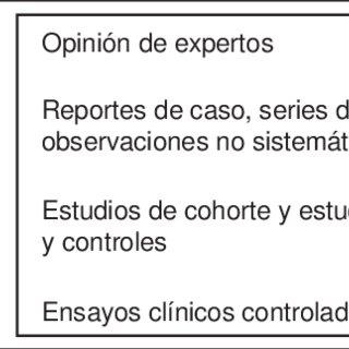 (PDF) Evidence-based public health decision-making tools