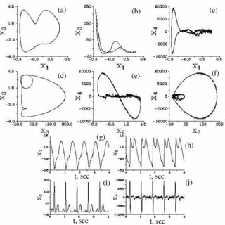 15. (a) An example of inhomogeneous signal and (b) its