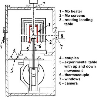 Schematic of improved push-off shear test of solidified