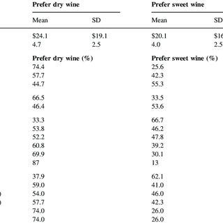 (PDF) Emerging wine market in the Dominican Republic