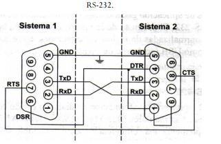 Conector serial D9 para comunicaciones RS-232. [59