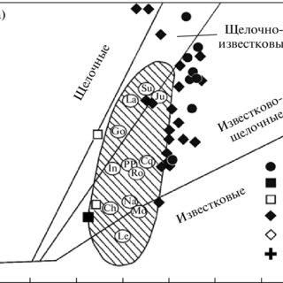 (PDF) The Agan epithermal gold-silver deposit and