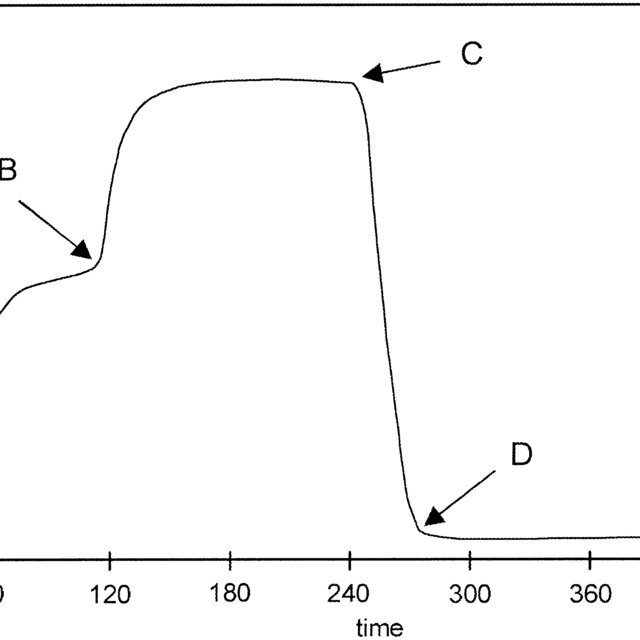 (PDF) Time optimal control of batch phases in biological