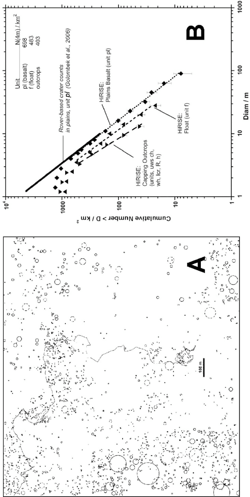 medium resolution of  a map of all identifiable impact craters in hirise images covering download scientific diagram