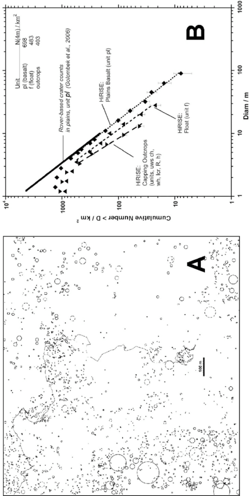 small resolution of  a map of all identifiable impact craters in hirise images covering download scientific diagram