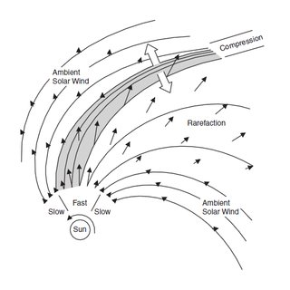 (PDF) Solar Wind-Magnetosphere Interactions: A Statistical
