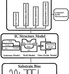 the three sections of the piii model plasma model ic structure model and [ 850 x 1064 Pixel ]