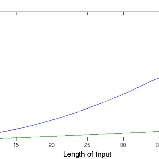 (PDF) An Introduction to Fourier Analysis with