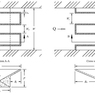 (PDF) Size-Scale Effects of Nonlinear Weir Hydraulics