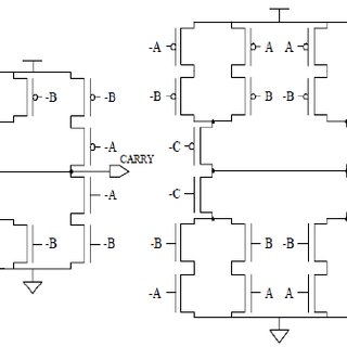 (PDF) Comparative Analysis of 4-bit CMOS Multipliers
