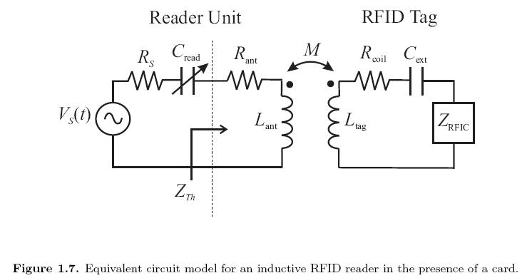 Equivalent circuit model of RFID tag?