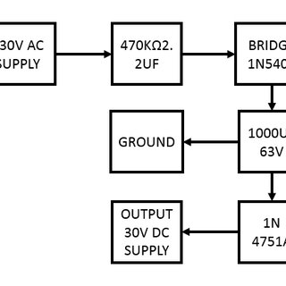 (PDF) COST EFFECTIVE POWER SUPPLY BASED ON TRANSFORMER